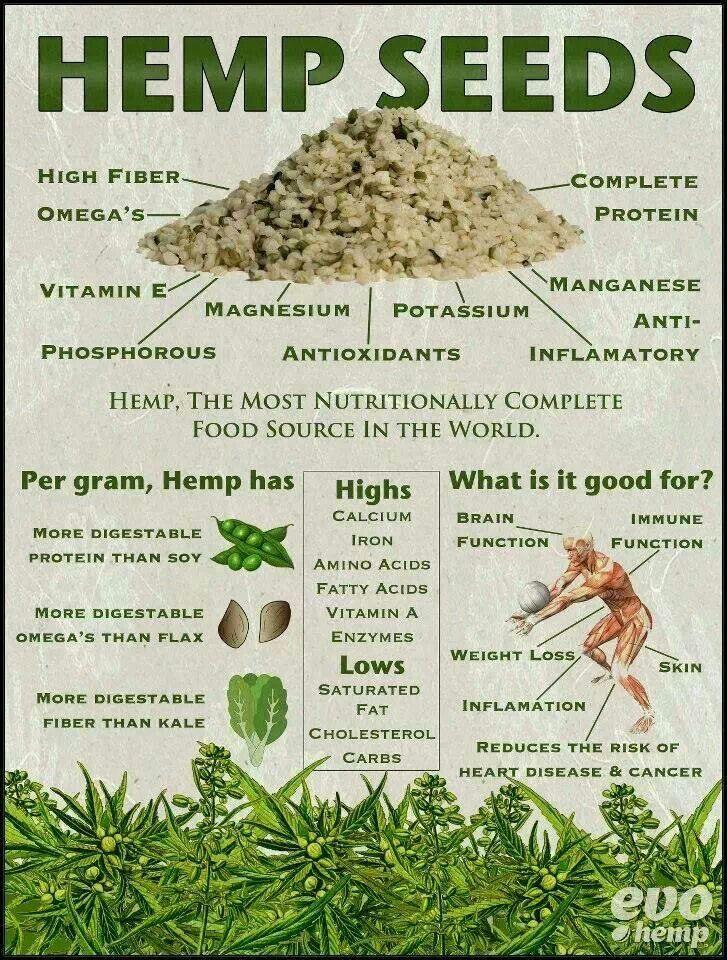 Very easy, 3-minute raw vegan dip or topping from hemp seeds